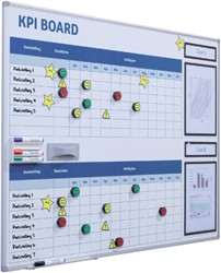 KPI BORD + STARTERKIT VISUAL MANAGEMENT 90X120CM 1 Stuk